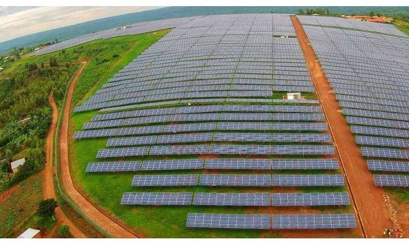Green energy revolution powered by global South
