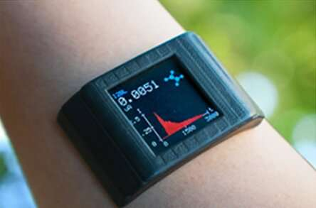 Adhesive film turns smartwatch into biochemical health monitoring system