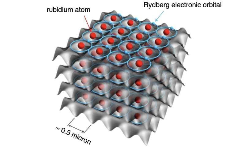 A Metal-like Quantum Gas: A pathbreaking platform for quantum simulation