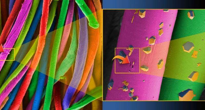 Researchers develop fabric capable of eliminating SARS-CoV-2 by contact