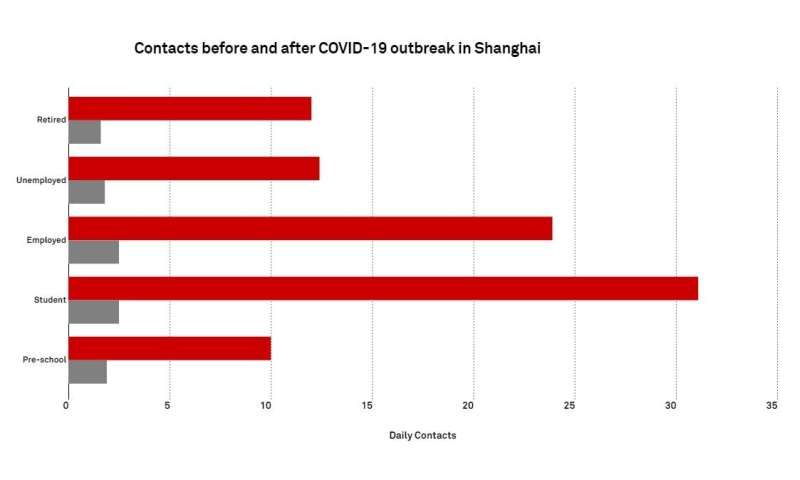 Why hasn't the U.S. had the same success as China in slowing the spread of the coronavirus?
