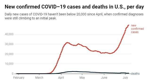 What makes a 'wave' of disease? An epidemiologist explains