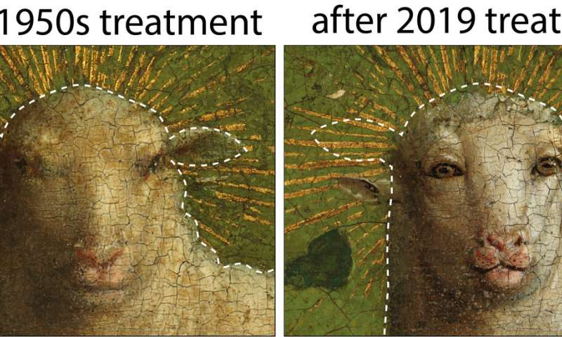 Eyckian Lamb of God reveals her secrets