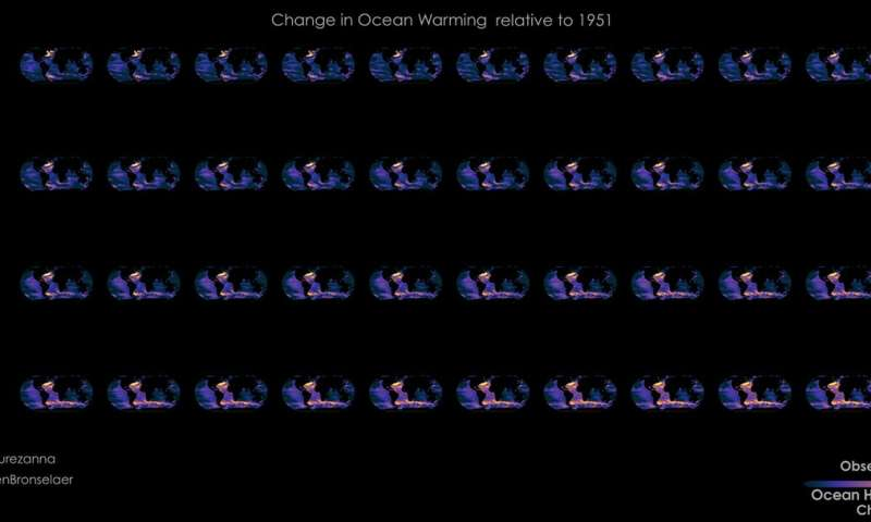 Researchers identify human influence as key agent of ocean warming patterns in the future