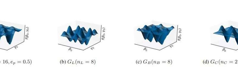 Scientists use reinforcement learning to train quantum algorithm