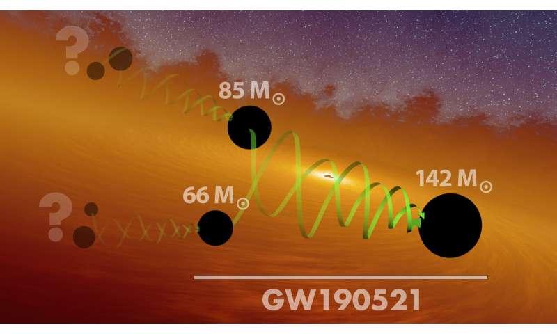 A 'bang' in LIGO and Virgo detectors signals most massive gravitational-wave source yet 5f4f53ce7328c