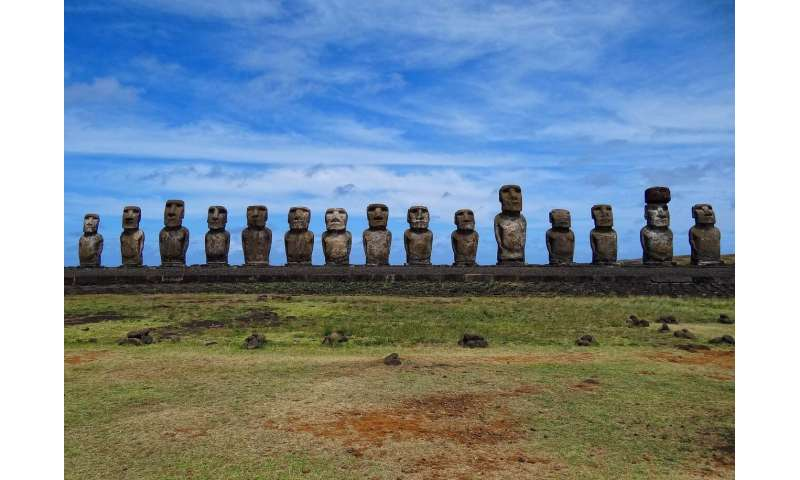 The growth and decline in Rapa Nui's population is a lesson for our future