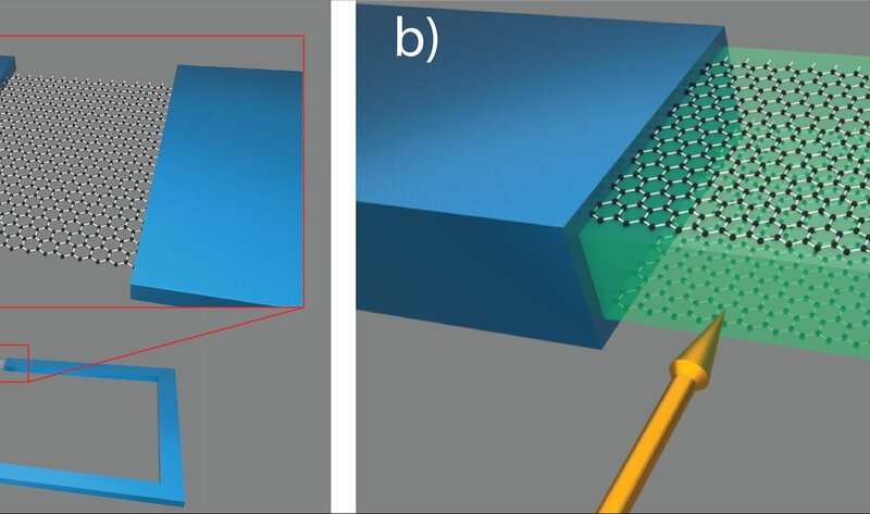 A tiny instrument to measure the faintest magnetic fields