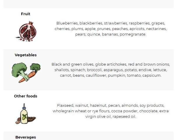 Phytonutrients can boost your health. Here are 4 and where to find them (including in your next cup of coffee)