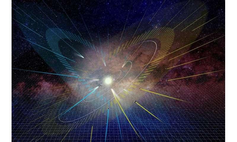 Ve sluneční soustavě existuje kromě hlavní orbitální roviny ještě jedna, obíhají v ní některé komety