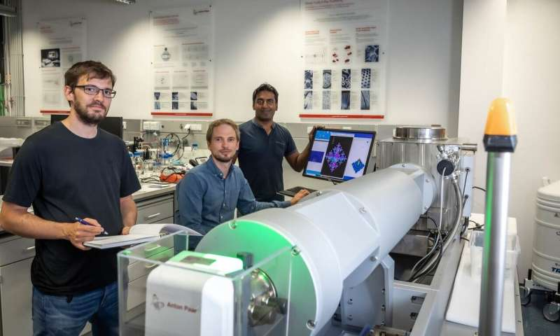New findings pave the way to environmentally friendly supercapacitors