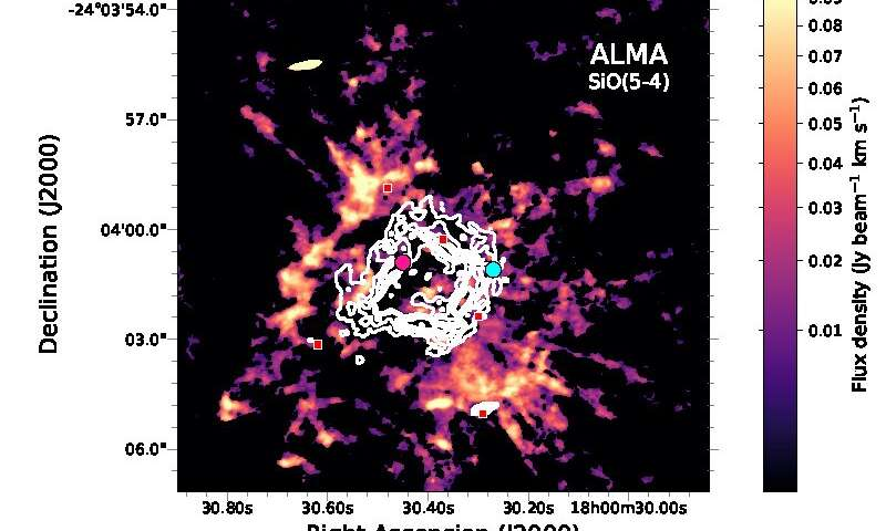 Violent cosmic explosion revealed by ALMA: The merging of massive protostars?