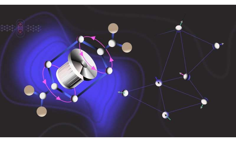 A new candidate material for quantum spin liquids