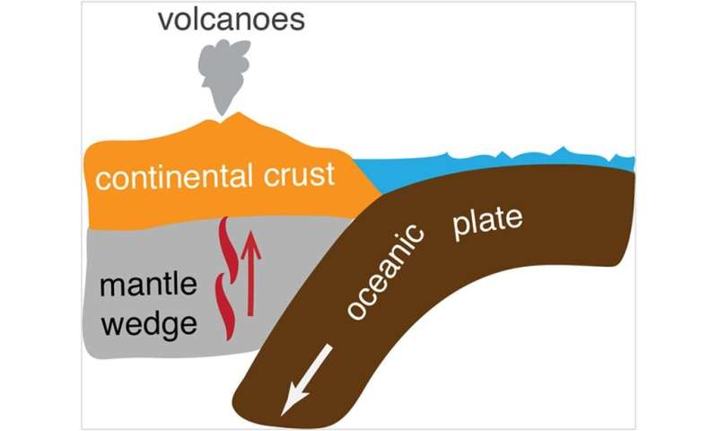 Piecing together the Alaska coastline's fractured volcanic activity