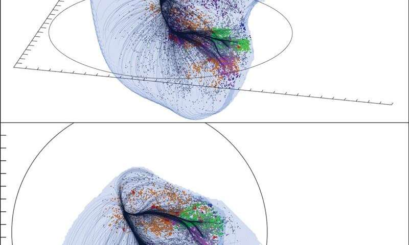 Astronomers map massive structure beyond Laniakea Supercluster