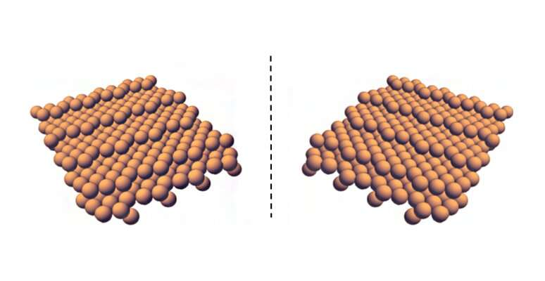 Discovery of Naturally Chiral Surfaces for Safer Pharmaceuticals