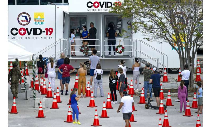 Heading into holidays, US COVID-19 testing strained again