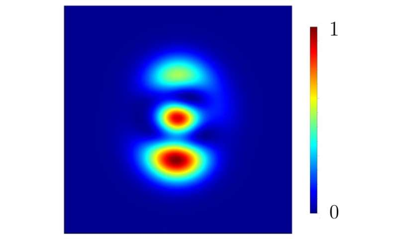 Machine learning implemented for quantum optics by Skoltech scientists
