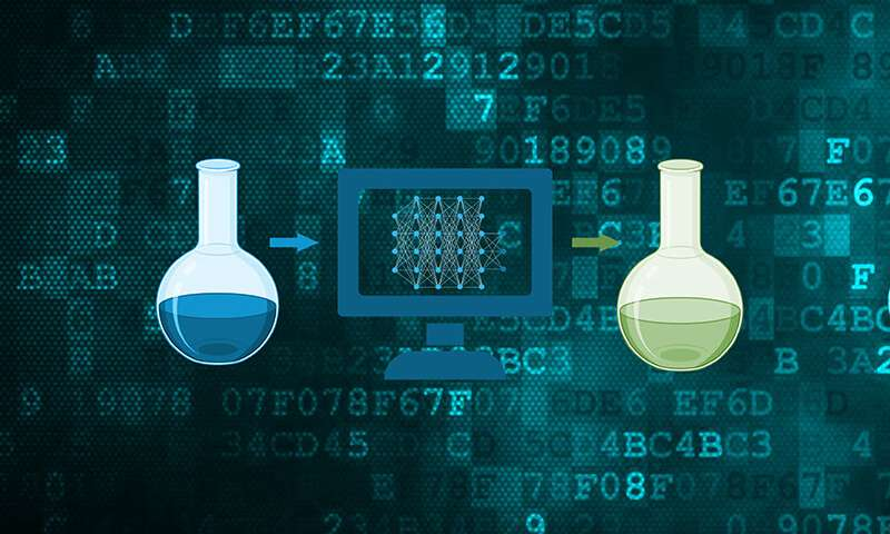 Machine learning innovation to develop chemical library