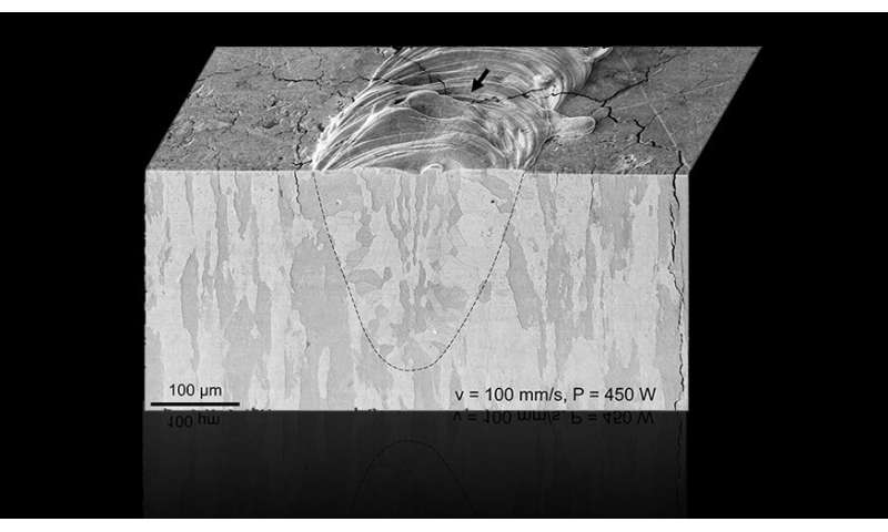 Researchers see crack formation in 3-D-printed tungsten in real time