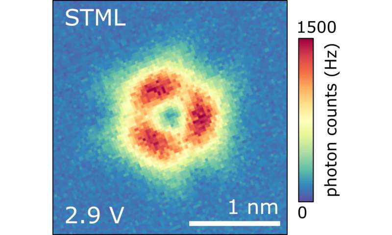 An electrical trigger fires single, identical photons