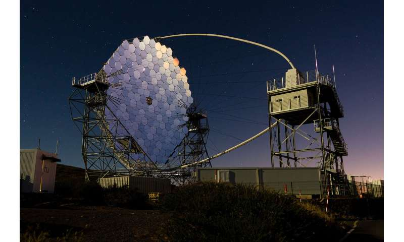 Neural networks show potential for identifying gamma rays detected by the Cherenkov telescope array