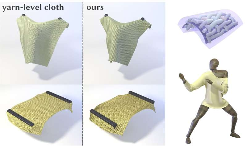 New method for simulating yarn-cloth patterns to be unveiled at ACM SIGGRAPH