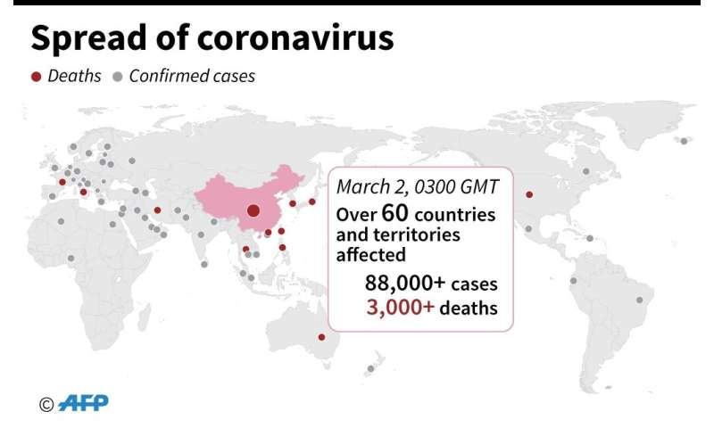 The spread of the coronavirus