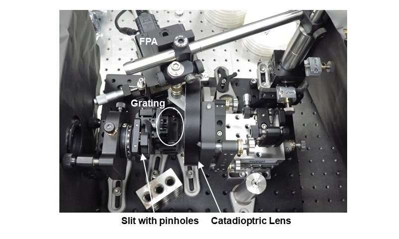 Researchers shrink imaging spectrometer without compromising performance