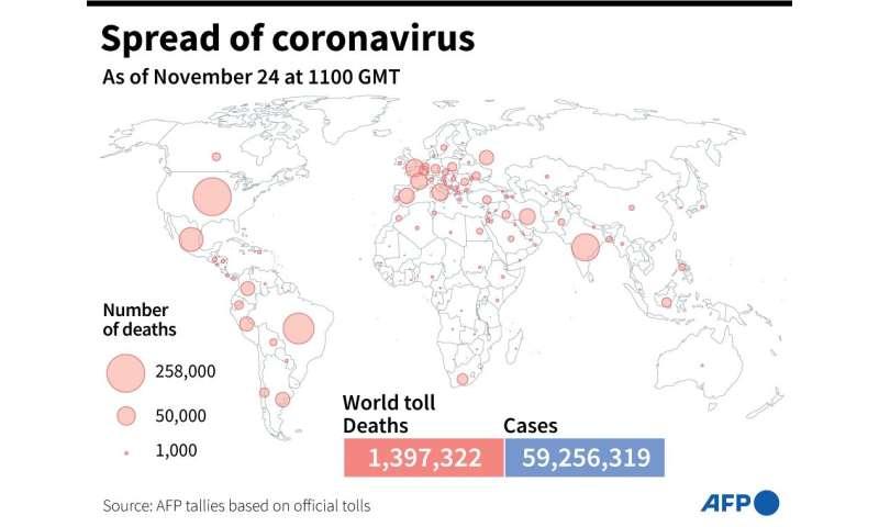 Penyebaran virus corona