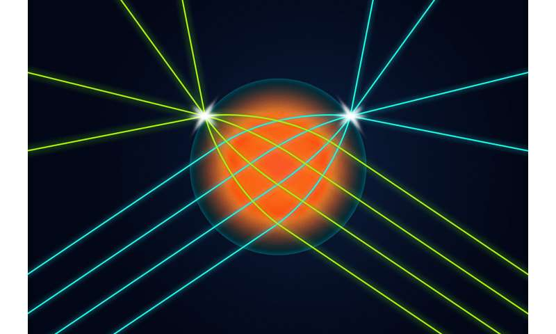 Researchers face optics and data transfer challenges with 3D printed lenses