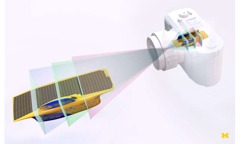 **A 3-D camera for safer autonomy and advanced biomedical imaging