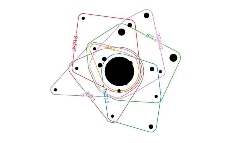 Advanced mathematics condense COVID-19 complexity