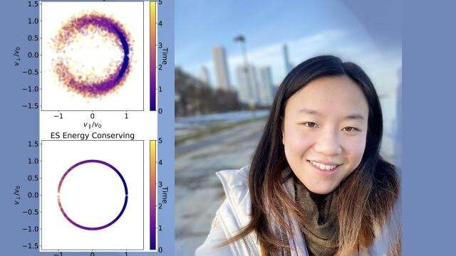 Advancing fusion energy through improved understanding of fast plasma particles