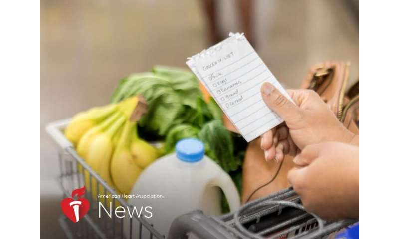 Food insecurity rates high among people with heart disease thumbnail