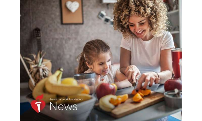 AHA news: if you think before you snack, it's not so bad