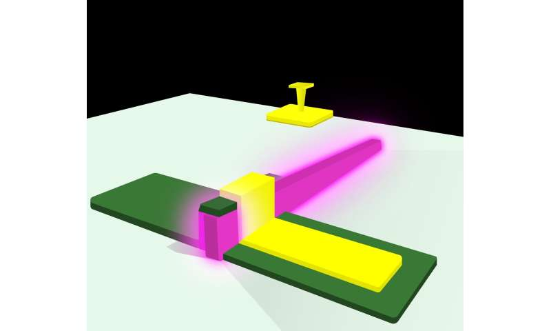 A light bright and tiny: NIST scientists build a better nanoscale LED