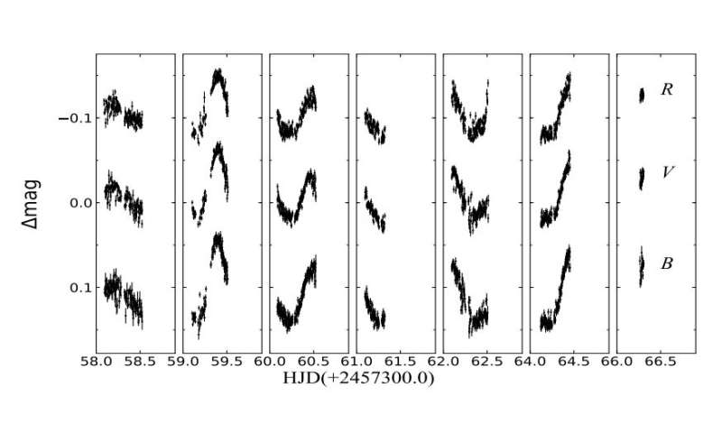 Almost a dozen new variable stars detected in the open cluster NGC 1912 and its surroundings