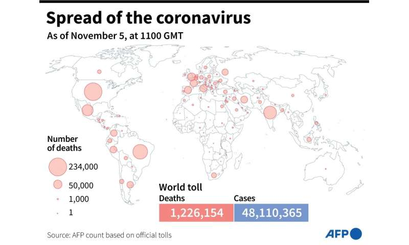 A map showing the number of Covid-19 deaths by country