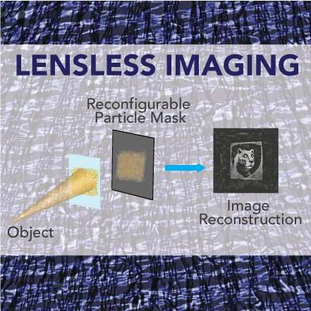 A multishot lensless camera in development could aid disease diagnosis