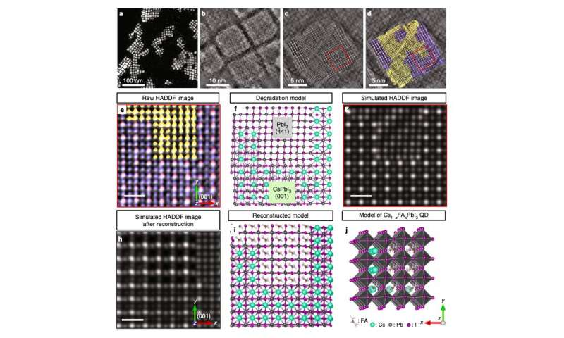 An approach to fabricate stable perovskite quantum dot solar cells with high power conversion efficiencies