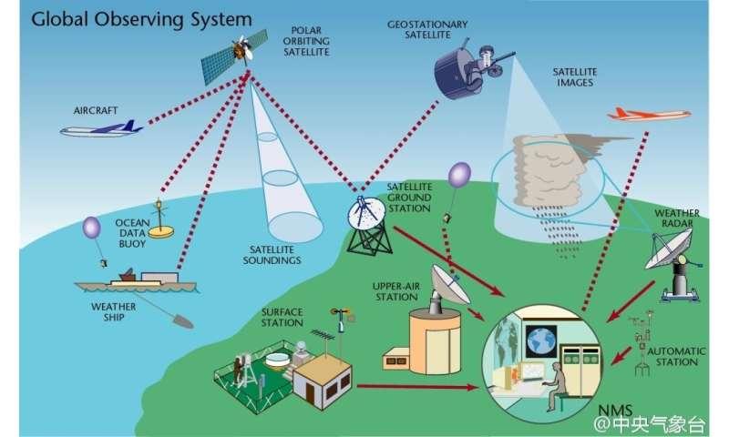A new data assimilation system to improve precipitation forecast