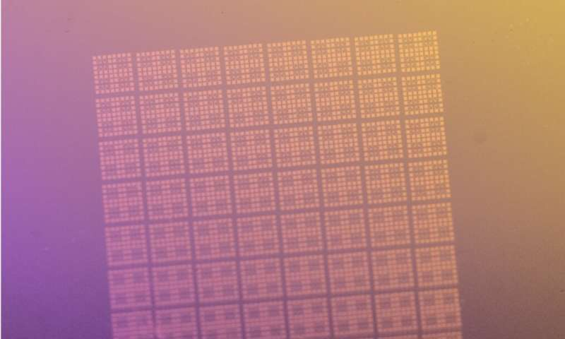 A new design strategy to fabricate 2-D electronic devices using ultrathin dielectrics