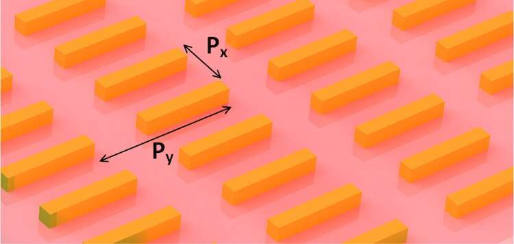 A new law for metamaterials