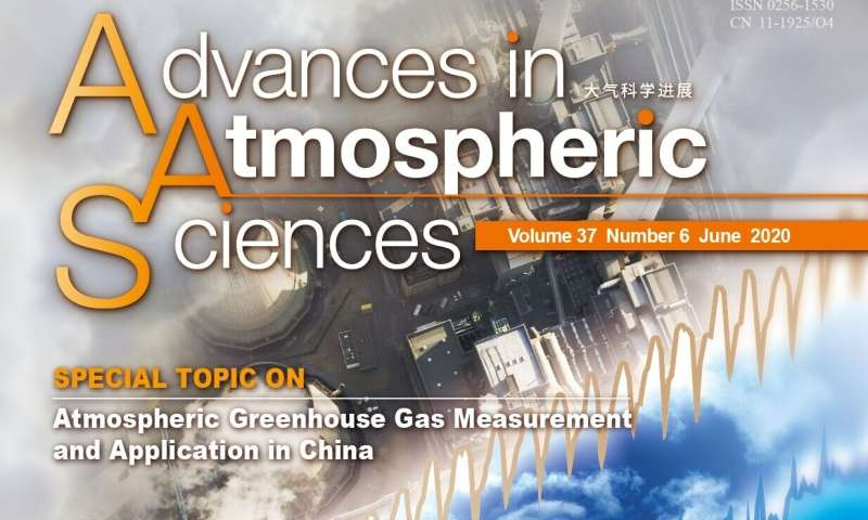 A new look into the sources and impacts of greenhouse gases in China