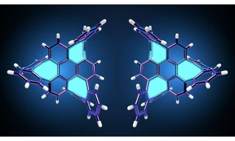 A new synthesis method for three-dimensional nanocarbons