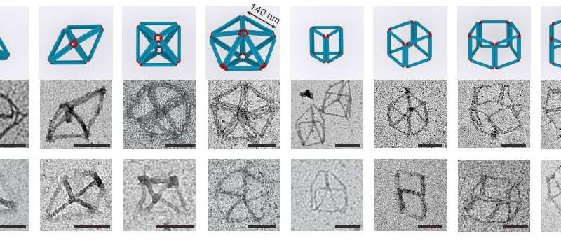 A new twist on DNA origami