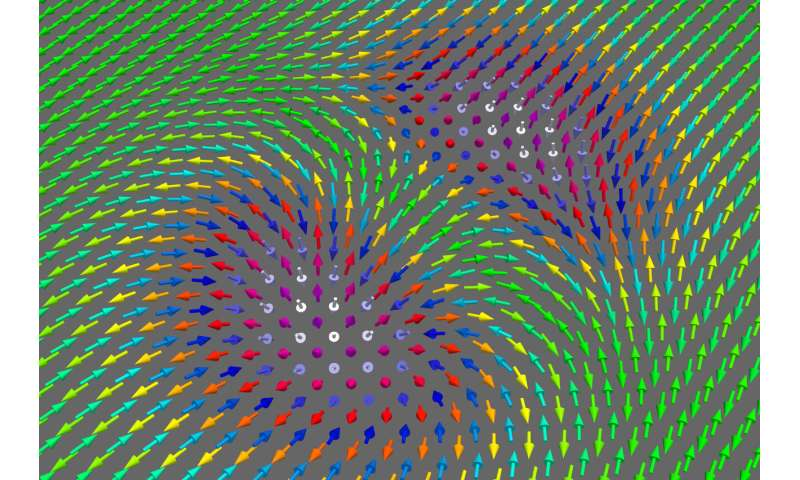 Antiferromagnetic bimeron shows chaotic behaviors