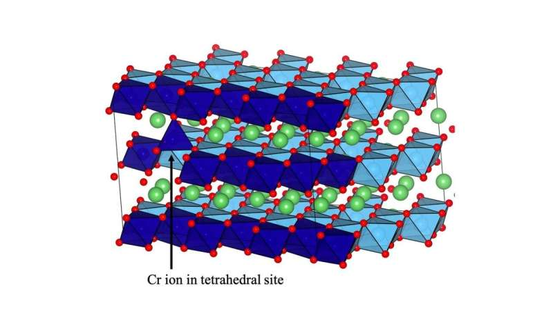 Argonne targets lithium-rich materials as key to more sustainable cost-effective batteries