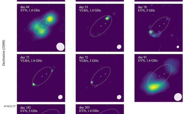 Un réseau de radiotélescopes révèle une explosion à la surface d'une étoile morte chaude